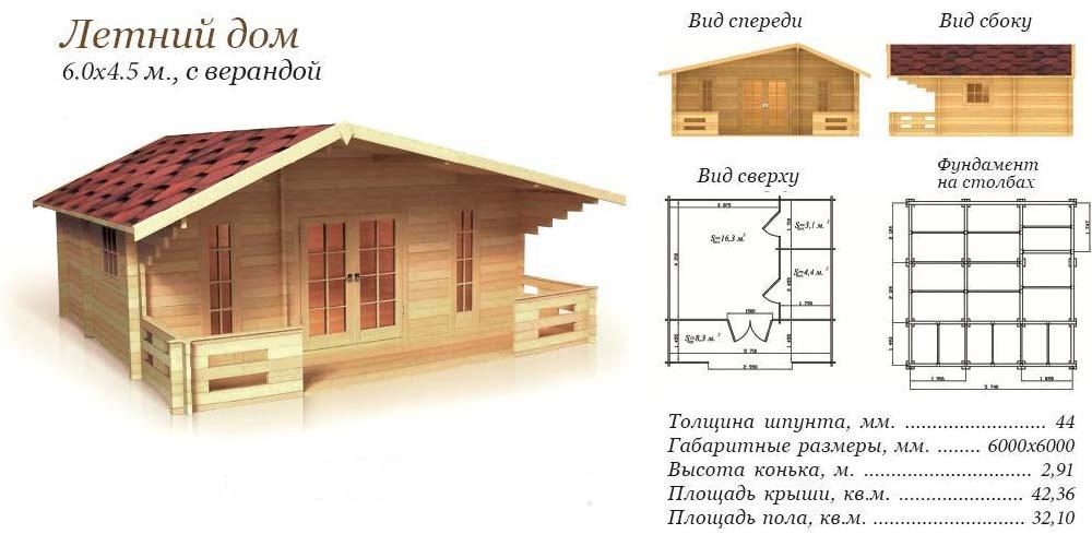 Гостевой домик своими руками схема 52