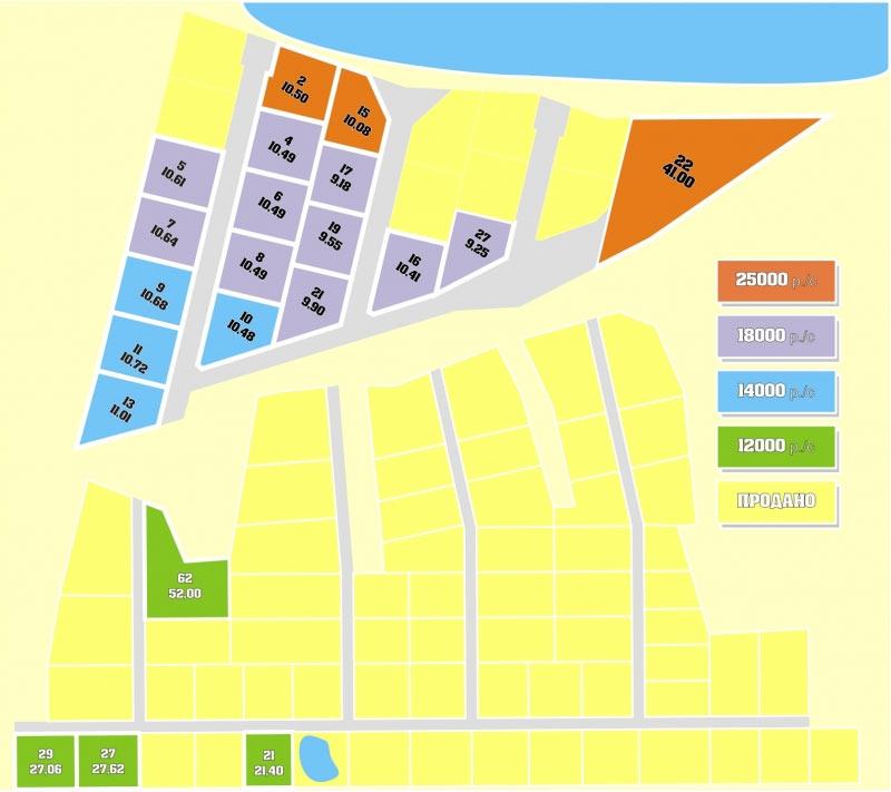 Схема расположения участков